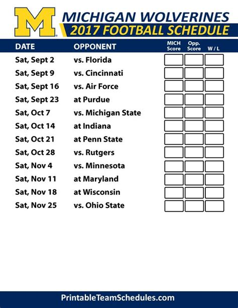 printable uk women s basketball schedule air force football schedule 2013 nhs gateshead