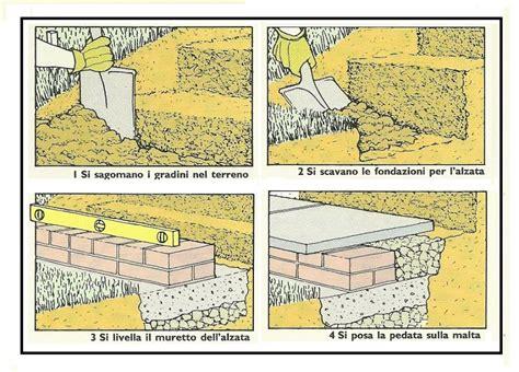 come fare un terrazzamento fare gradini in muratura nel nostro giardino