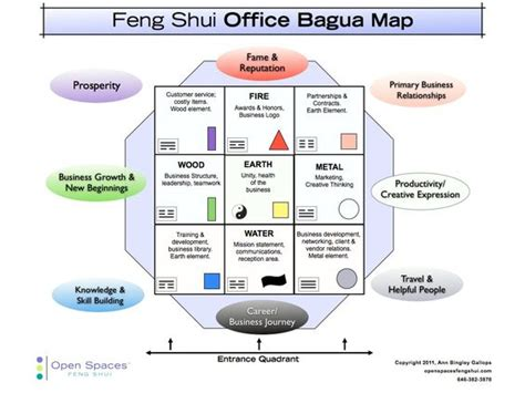 feng shui colors for office home design architecture cilif
