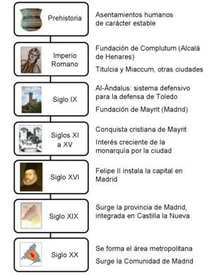 miguel herrán personaje la casa de papel historia de la comunidad de madrid wikipedia la