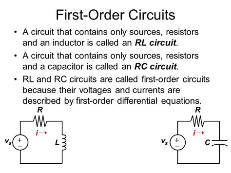 inductor only circuit transient excitation of order circuits ppt