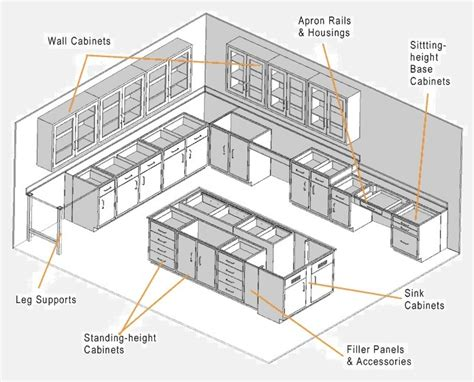 laboratory layout design software lab furniture