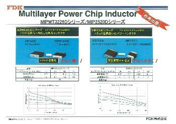 multilayer chip inductor construction 積層パワーインダクタ1 2