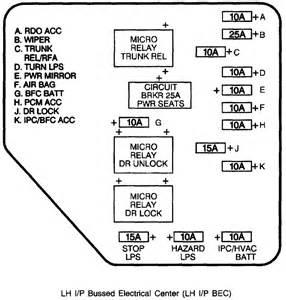 2005 chevy malibu cooling fan wiring diagram newhairstylesformen2014