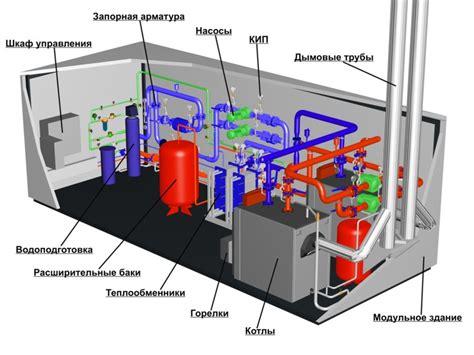 layout of boiler house boiler houses design in tyumen