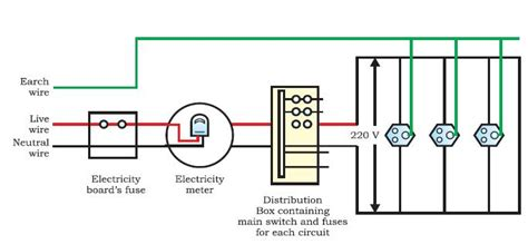 geyser circuit diagram wiring schematic circuit and