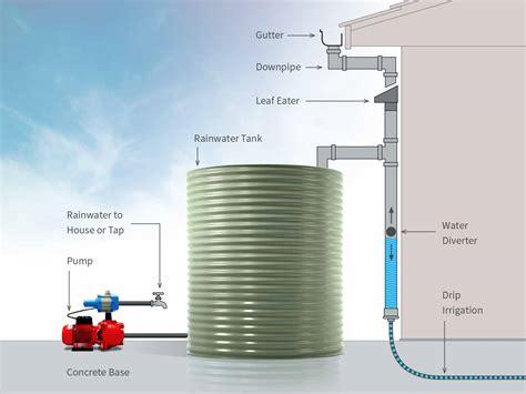 rainwater tank desing and installation handbook nov 08 rainwater tanks stratco