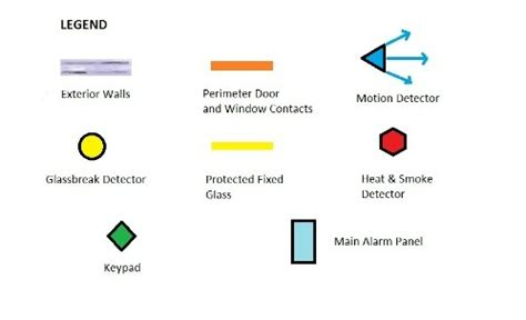 layout of home security system the best home alarm system layout for perimeter and interior