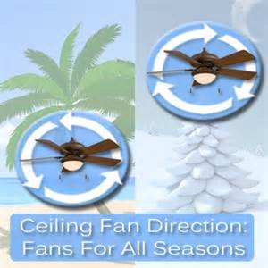 Change your ceiling fan direction with the seasons clockwise in the