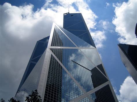 bank  china limitedhkg heffx outlook  trading news