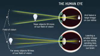 how does the eye see color science how do telescopes let us see so far into space