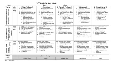 5th grade book report rubric 4 best images of 3rd grade rubrics printable 3rd grade
