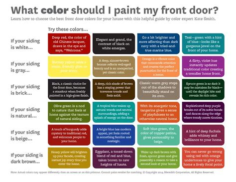 Door Paint Color Chart by Front Door Color Chart Home Kitchen Decor Ideas