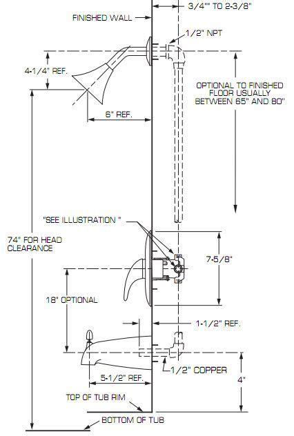 measurements of a bathtub installation standard shower head height bedroom furniture