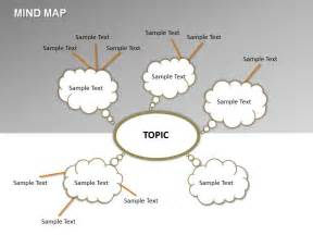 mind map templates free mind map chart powerpoint templates mind mapping