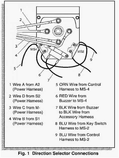 ezgo wiring diagram electric golf cart cushman golf cart wiring diagrams ezgo golf cart wiring