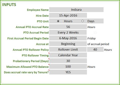pto budget template employee vacation accrual tracking template