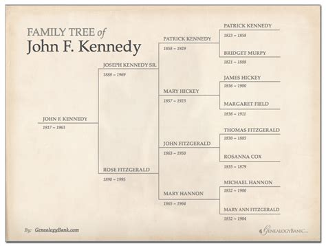 powerpoint genealogy template free family tree template in powerpoint printables http