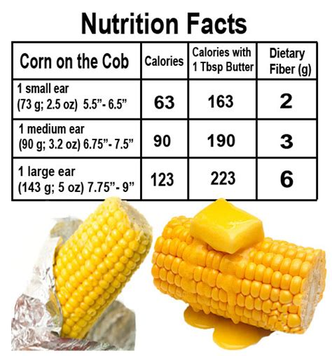 corn calories how many calories are in corn powerpointban web fc2