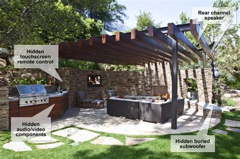 backyard sound system design the outdoor speaker system in just 6 steps