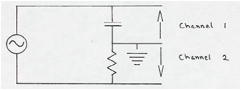 resistor capacitor phase shift 80 the 90d phase shift of a capacitor ucla physics astronomy
