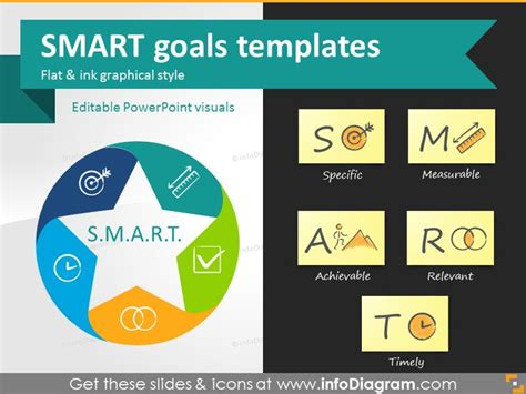 ppt templates for goal setting 48 best favourite images on pinterest info graphics