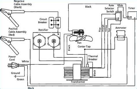 246 wiring diagram wiring diagrams image free gmaili net opel kadett e wiring diagram pores co