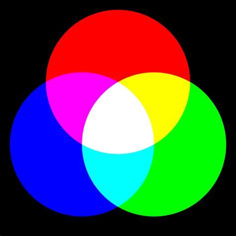 rbg color clipart circle rgb color mix