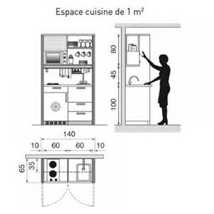Plan Cuisine Ouverte 9m2 #7: Plan-cuisine-de-1m2.jpg