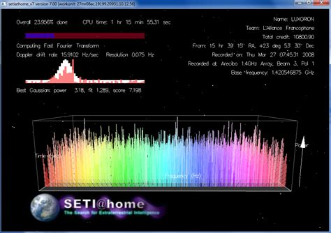 seti home save anime