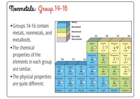 16 Periodic Table by The Periodic Table