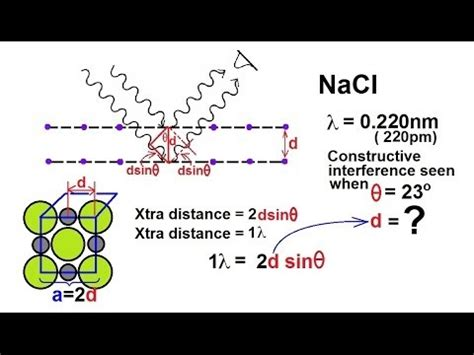 x ray diffraction pattern for nacl chemistry liquids and solids 35 of 59 crystal