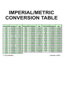 imperial metric conversion table free download