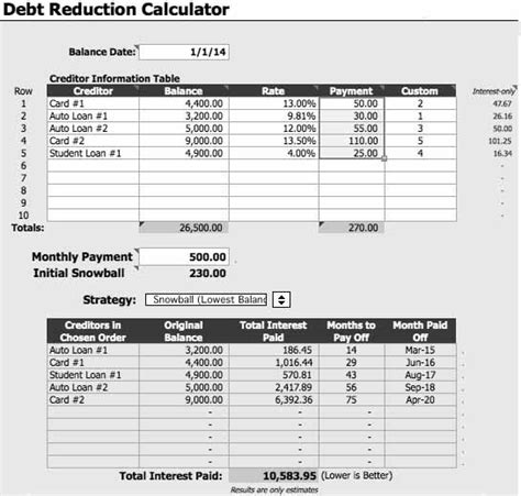 Debt Reduction Calculator Spreadsheet Excel Analysistemplate Debt Reduction Template