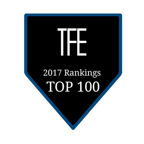 Rit Mba Program by Rankings Recognitions Saunders College Of Business Rit
