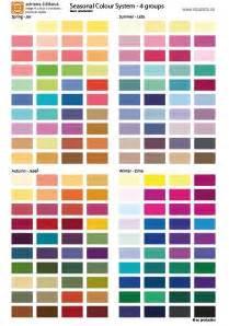 seasonal colors seasonal colour analysis system basic summer
