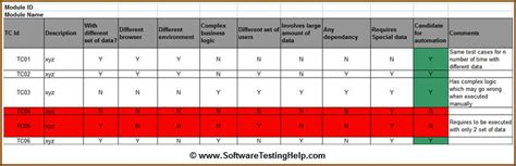 test automation estimation template impove your mix of manual and automation testing