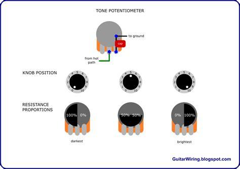resistors guitar tone the guitar wiring diagrams and tips how a guitar tone potentiometer works