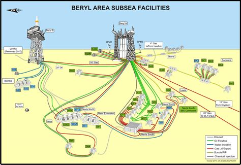 field layout engineer shell to acquire interests in beryl area fields uk lng