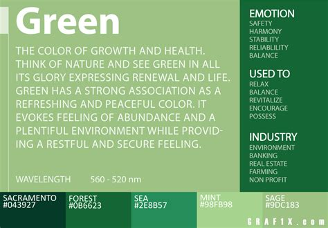 meaning of the color green color meaning and psychology of red blue green yellow