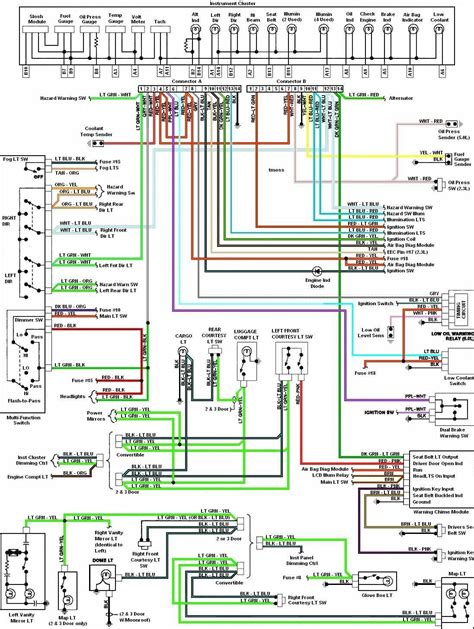 1991 ford explorer fuse box diagram wiring schematic new