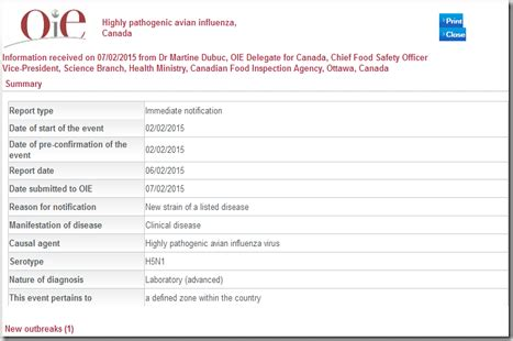 New N Green Hpai Oie Notification On Canadian H5n1 Detection Viral