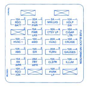 chevrolet   fuse boxblock circuit breaker diagram