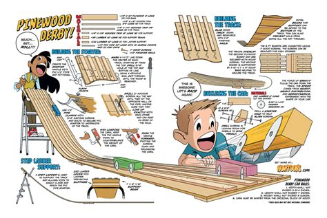 finnegan and the pinewood derby car race books make your own pinewood derby saturdaymorningcartoons