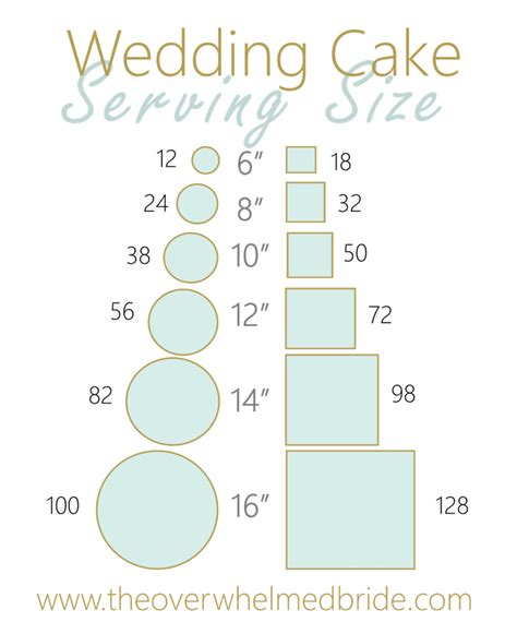 Wedding Cake Sizes by Wedding Cake Serving Size The Overwhelmed