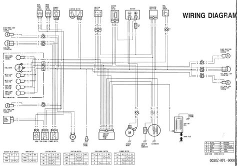 125cc motorcycle wiring diagram wiring diagram with