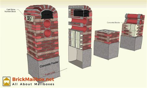 Do You Need Planning Permission For A Brick Shed by Brick Mailbox Plans Brickmailbox Net