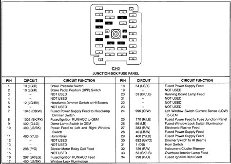 99 f350 fuse diagram i a 99 ford f350 duty that i need a fuse panel
