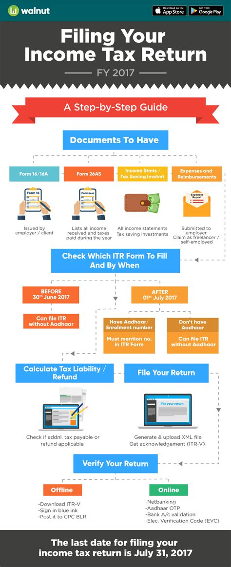 how to file your income tax return in the philippines how to file and verify your income tax return for fy 2016 17