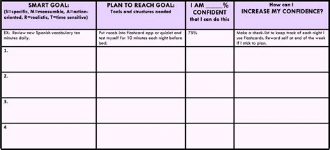 fine daily action plan template ornament documentation